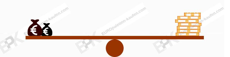 Ausgewogene Europaletten Angebote berücksichtigen immer auch den Transport